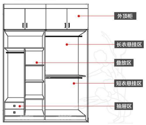 最合理的衣柜设计图.jpeg
