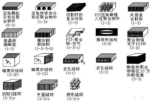 常见的复合材料有那几种.jpg